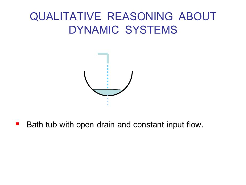 QUALITATIVE REASONING ABOUT DYNAMIC SYSTEMS  Bath tub with open drain and constant input flow.