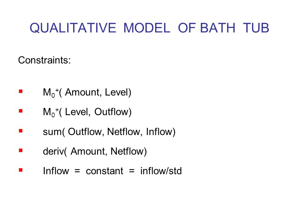 QUALITATIVE MODEL OF BATH TUB Constraints:  M 0 + ( Amount, Level)  M 0 + ( Level, Outflow)  sum( Outflow, Netflow, Inflow)  deriv( Amount, Netflow)  Inflow = constant = inflow/std