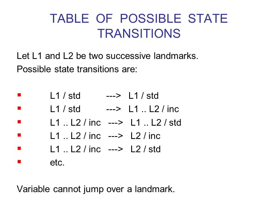 TABLE OF POSSIBLE STATE TRANSITIONS Let L1 and L2 be two successive landmarks.