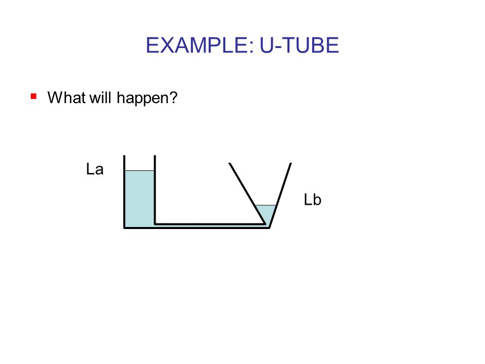 EXAMPLE: U-TUBE  What will happen La Lb