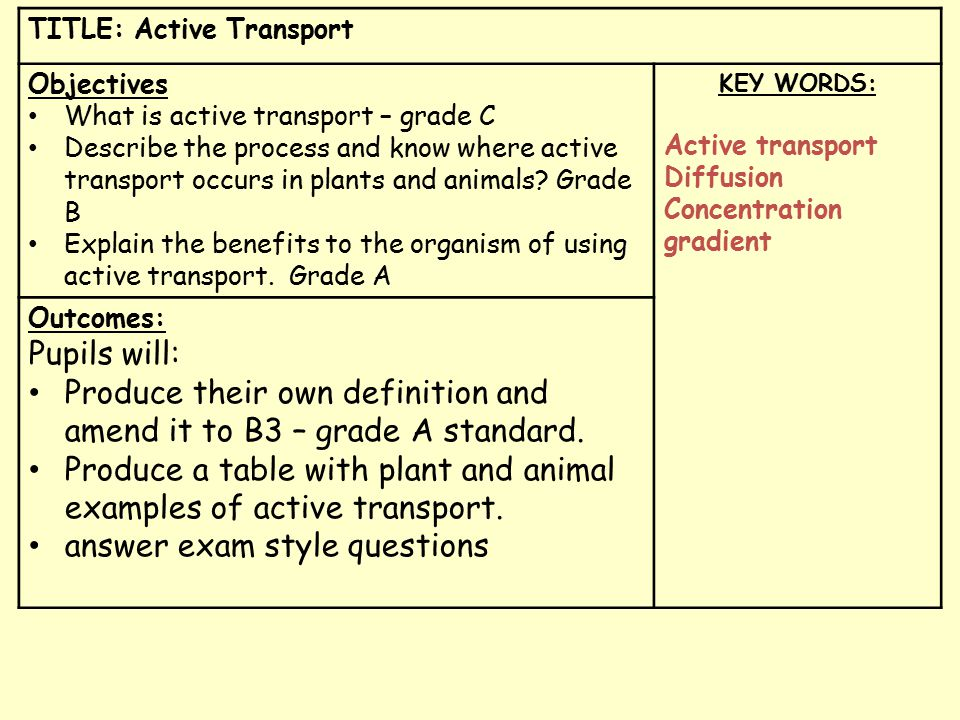 TITLE: Active Transport Objectives What is active transport – grade C Describe the process and know where active transport occurs in plants and animals.