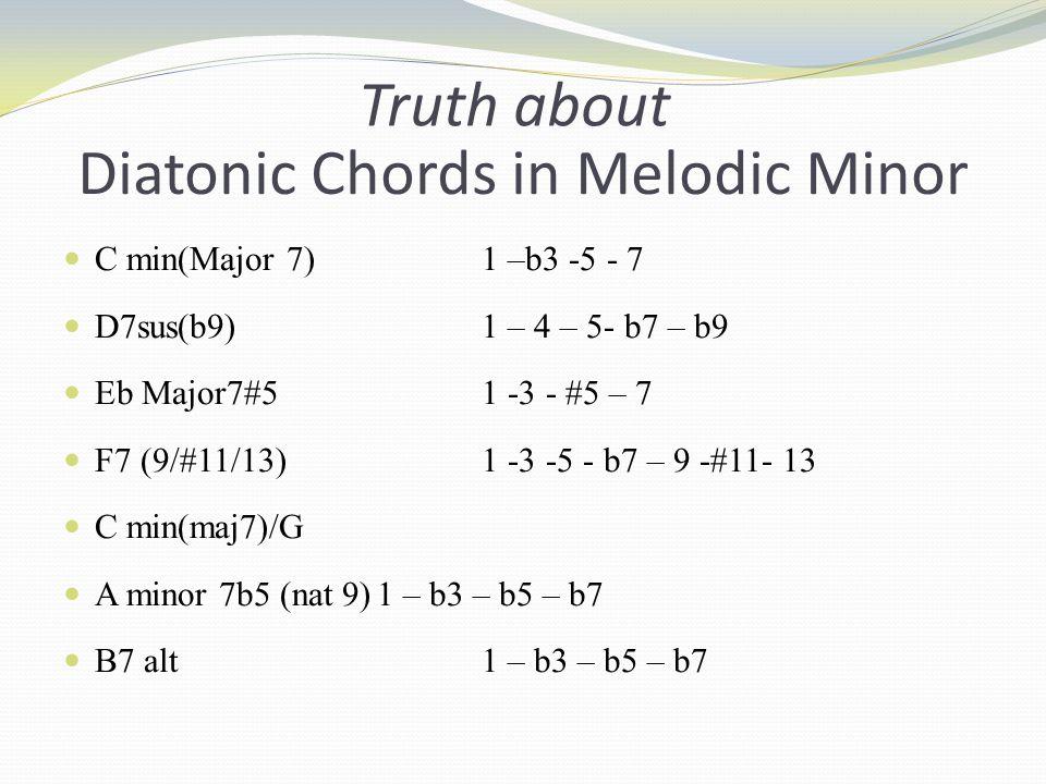 1 2 b3 4 5 b6 7 8 C Harmonic Minor = C D Eb F G Ab B C Solfege: Do Re Me Fa So Le Ti Do