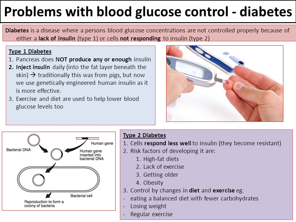 Problems with blood glucose control - diabetes Type 1 Diabetes 1.Pancreas does NOT produce any or enough insulin 2.Inject insulin daily (into the fat