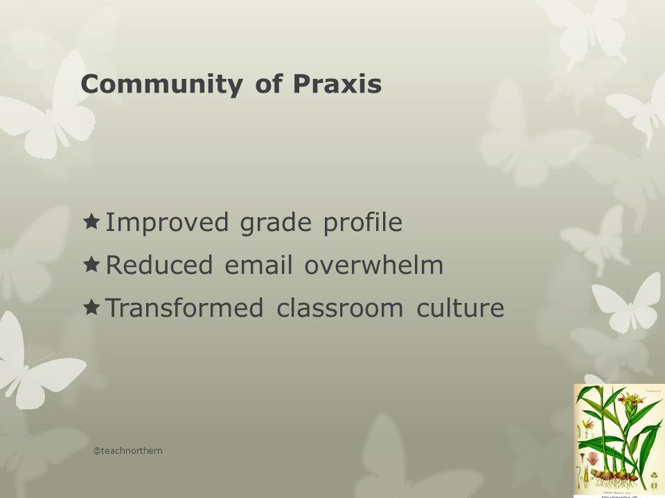 The Community of Praxis @teachnorthern