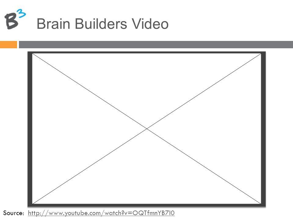 Brain Builders Video Source: http://www.youtube.com/watch v=OQTfmnYB7I0http://www.youtube.com/watch v=OQTfmnYB7I0