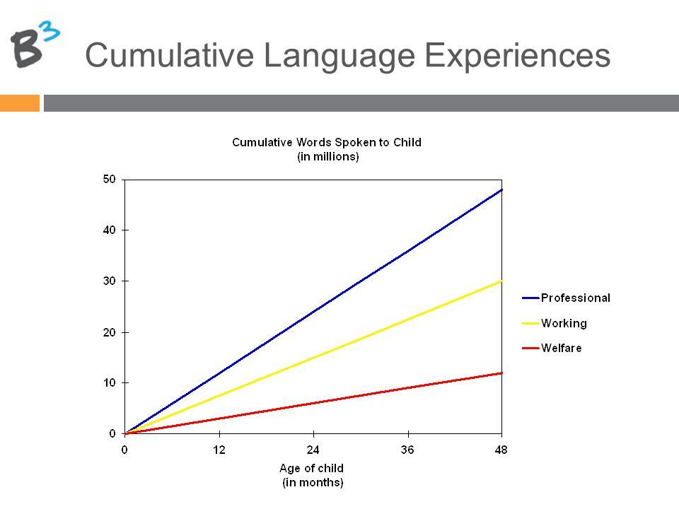 Cumulative Language Experiences
