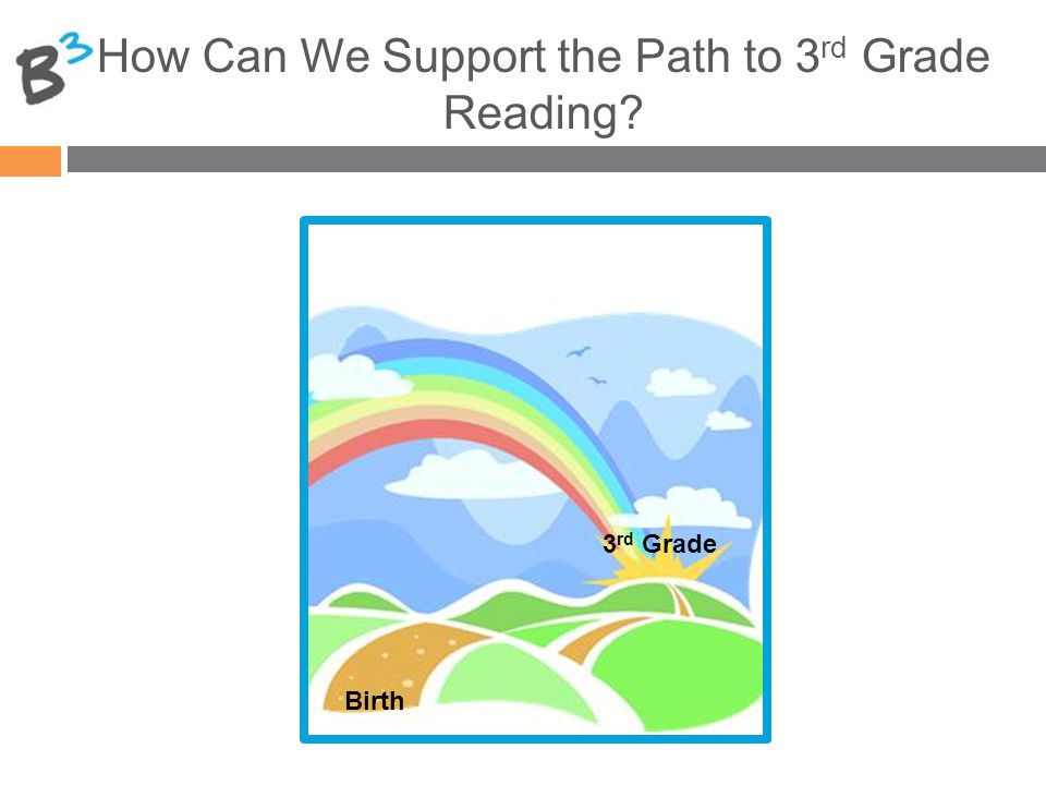 How Can We Support the Path to 3 rd Grade Reading Birth 3 rd Grade