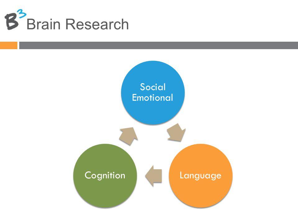 Brain Research Social Emotional LanguageCognition