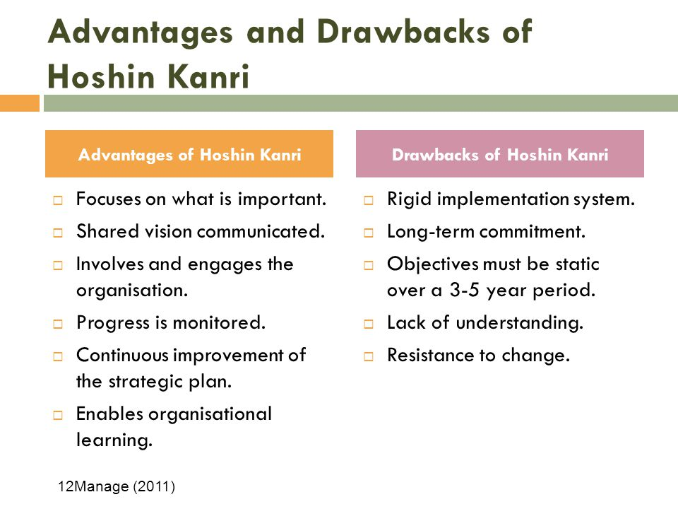 Advantages and Drawbacks of Hoshin Kanri  Focuses on what is important.