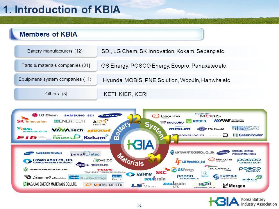 -3- 1. Introduction of KBIA Members of KBIA Battery manufacturers (12) SDI, LG Chem, SK Innovation, Kokam, Sebang etc. Parts & materials companies (31