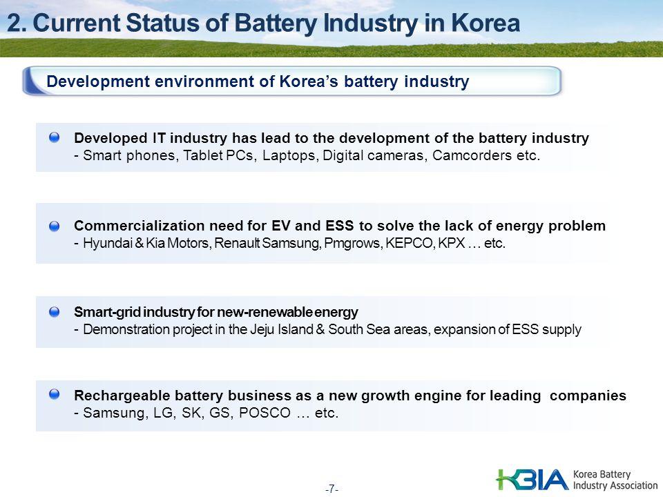 -7- Development environment of Korea's battery industry 2. Current Status of Battery Industry in Korea Developed IT industry has lead to the developme