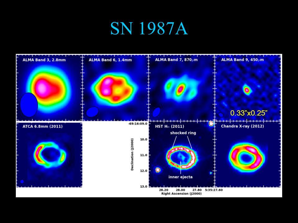 SN 1987A 0.33 x0.25