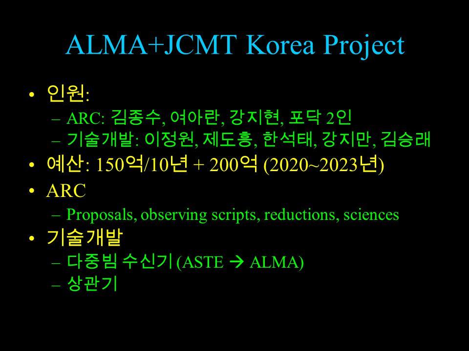 ALMA+JCMT Korea Project 인원 : –ARC: 김종수, 여아란, 강지현, 포닥 2 인 – 기술개발 : 이정원, 제도흥, 한석태, 강지만, 김승래 예산 : 150 억 /10 년 + 200 억 (2020~2023 년 ) ARC –Proposals, observing scripts, reductions, sciences 기술개발 – 다중빔 수신기 (ASTE  ALMA) – 상관기