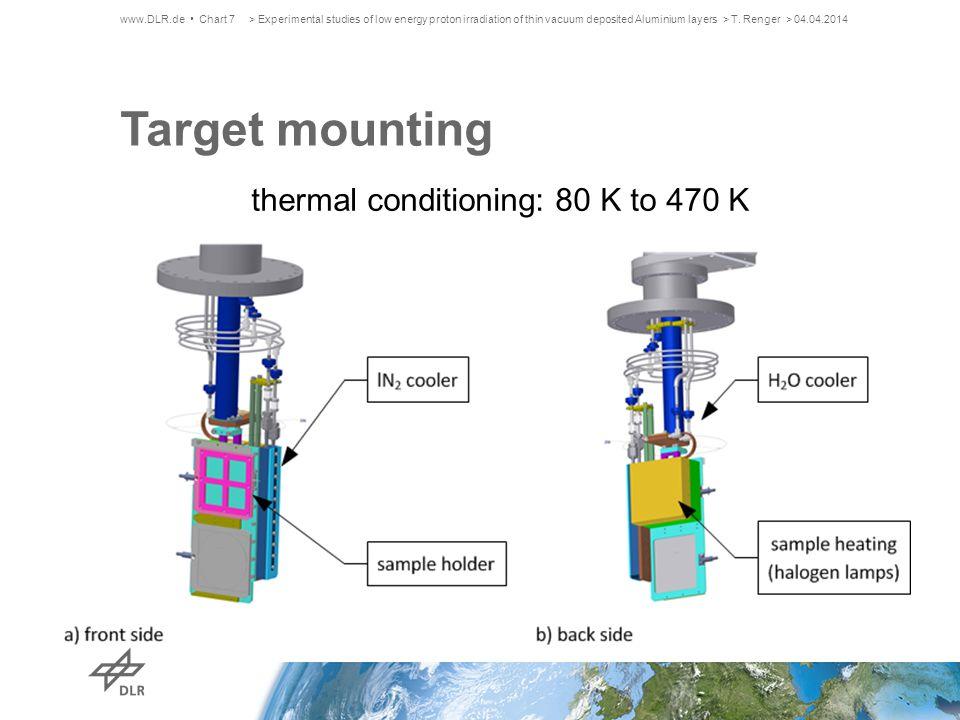 Test parameters SampleT [K]E [keV]D [p + cm -2 ]t s [days] A1300.02.54.3 x 10 17 3.5 A2300.06.05.9 x 10 17 4.8 B1323.02.57.8 x 10 17 4.8 B2323.02.58.2 x 10 17 5.0 B3323.02.51.3 x 10 18 7.9 www.DLR.de Chart 8 > Experimental studies of low energy proton irradiation of thin vacuum deposited Aluminium layers > T.