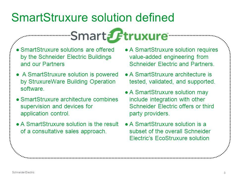 SmartStruxure Wins!