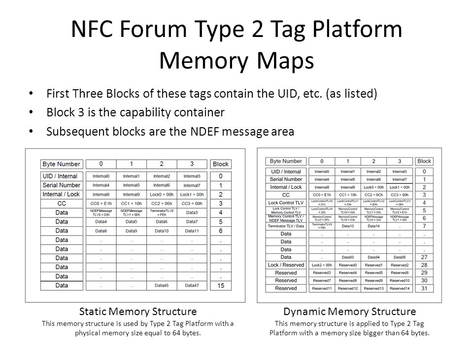 Reading Data from empty / non-formatted NFC Forum Type 2 Tag Platform Next step in the process, now that the tag is selected, is to read the blocks for the lock bits and the Capability Container.