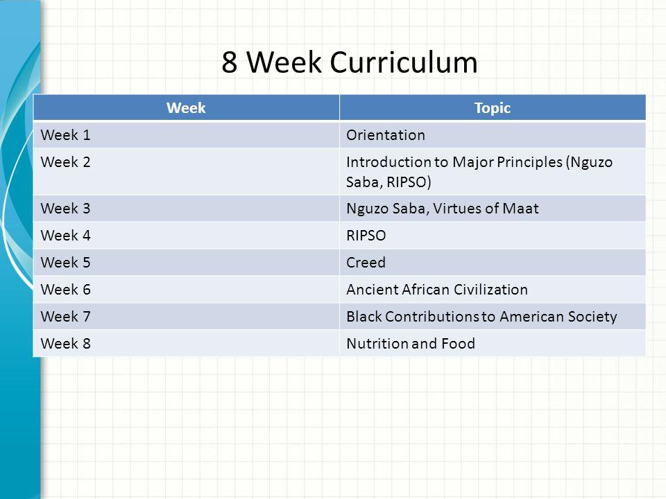 8 Week Curriculum WeekTopic Week 1Orientation Week 2Introduction to Major Principles (Nguzo Saba, RIPSO) Week 3Nguzo Saba, Virtues of Maat Week 4RIPSO