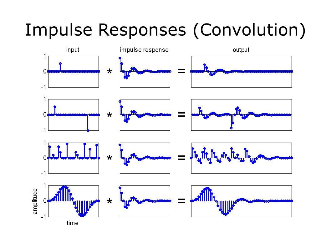 Impulse Responses (Convolution)
