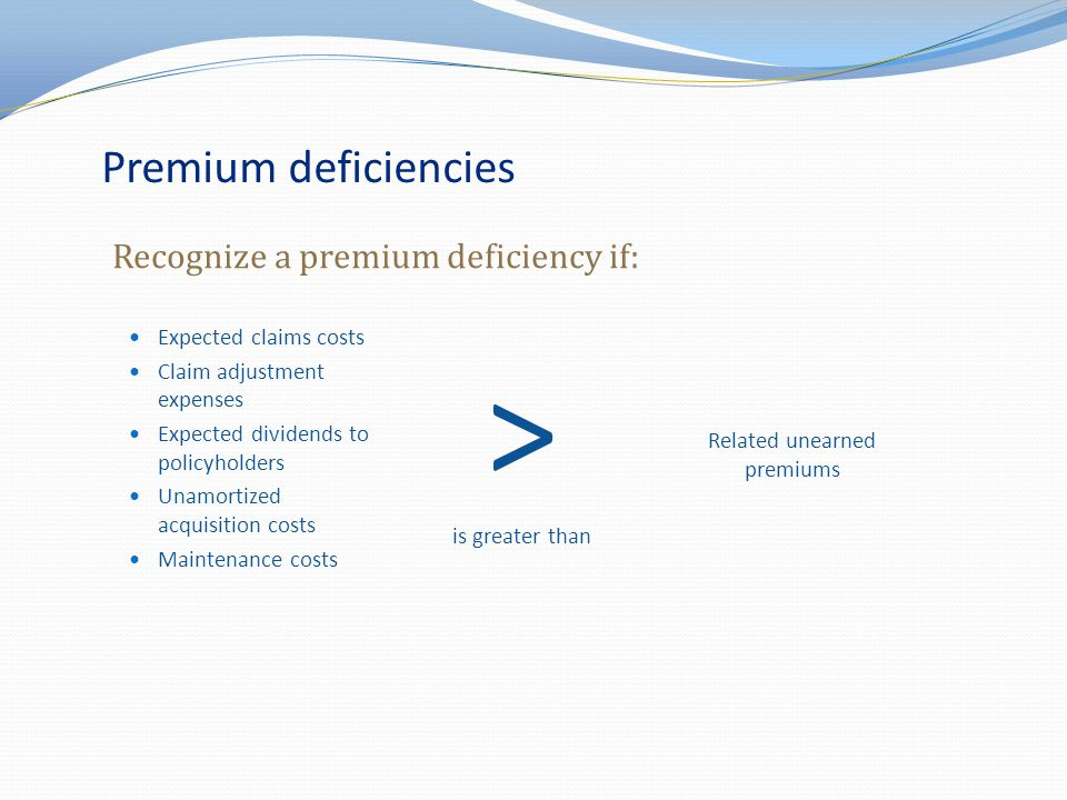 Recognize a premium deficiency if: Expected claims costs Claim adjustment expenses Expected dividends to policyholders Unamortized acquisition costs Maintenance costs > is greater than Related unearned premiums