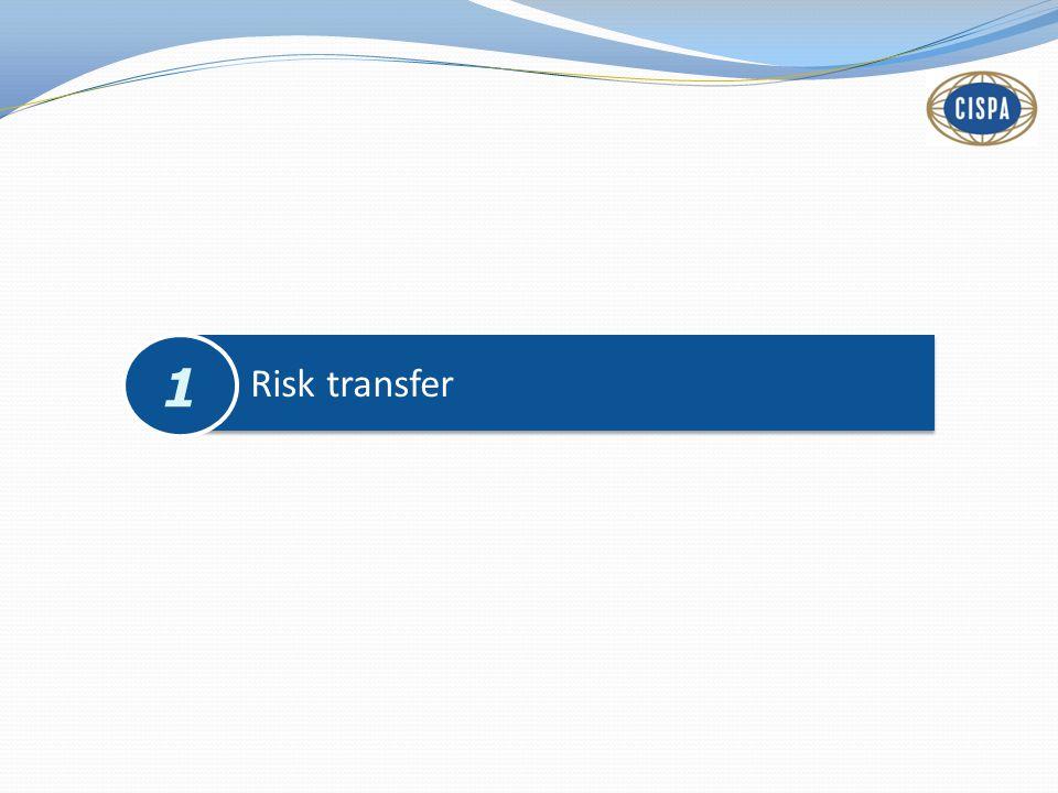 Risk transfer 1