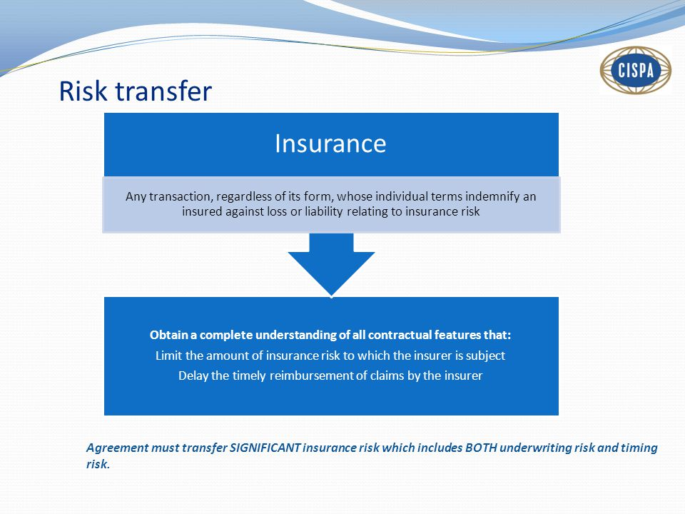 Obtain a complete understanding of all contractual features that: Limit the amount of insurance risk to which the insurer is subject Delay the timely reimbursement of claims by the insurer Insurance Any transaction, regardless of its form, whose individual terms indemnify an insured against loss or liability relating to insurance risk Agreement must transfer SIGNIFICANT insurance risk which includes BOTH underwriting risk and timing risk.
