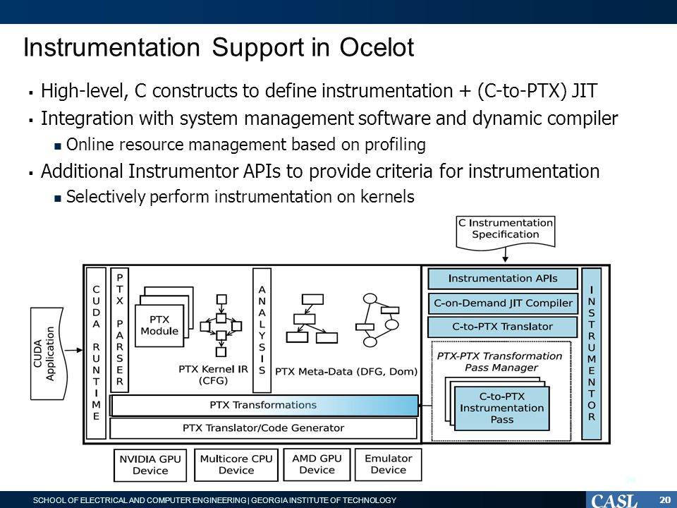 SCHOOL OF ELECTRICAL AND COMPUTER ENGINEERING | GEORGIA INSTITUTE OF TECHNOLOGY Instrumentation Support in Ocelot  High-level, C constructs to define instrumentation + (C-to-PTX) JIT  Integration with system management software and dynamic compiler Online resource management based on profiling  Additional Instrumentor APIs to provide criteria for instrumentation Selectively perform instrumentation on kernels 20