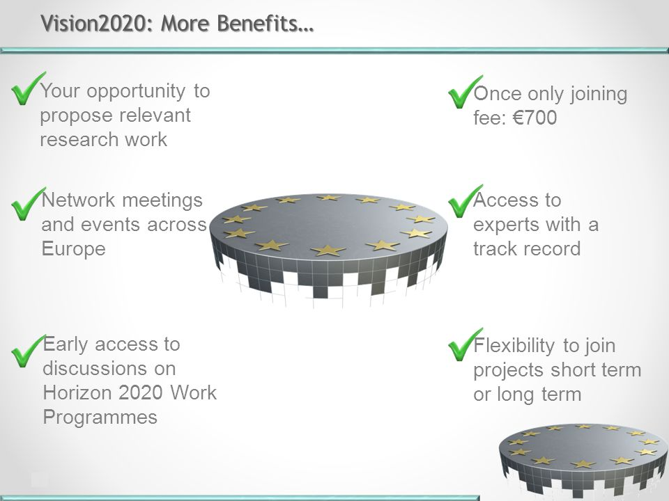 Your opportunity to propose relevant research work Access to experts with a track record Network meetings and events across Europe Once only joining fee: €700 Early access to discussions on Horizon 2020 Work Programmes Flexibility to join projects short term or long term Vision2020: More Benefits… Vision2020: More Benefits…