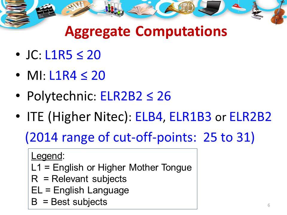 Aggregate Computations JC : L1R5 ≤ 20 MI : L1R4 ≤ 20 Polytechnic : ELR2B2 ≤ 26 ITE (Higher Nitec) : ELB4, ELR1B3 or ELR2B2 (2014 range of cut-off-poin