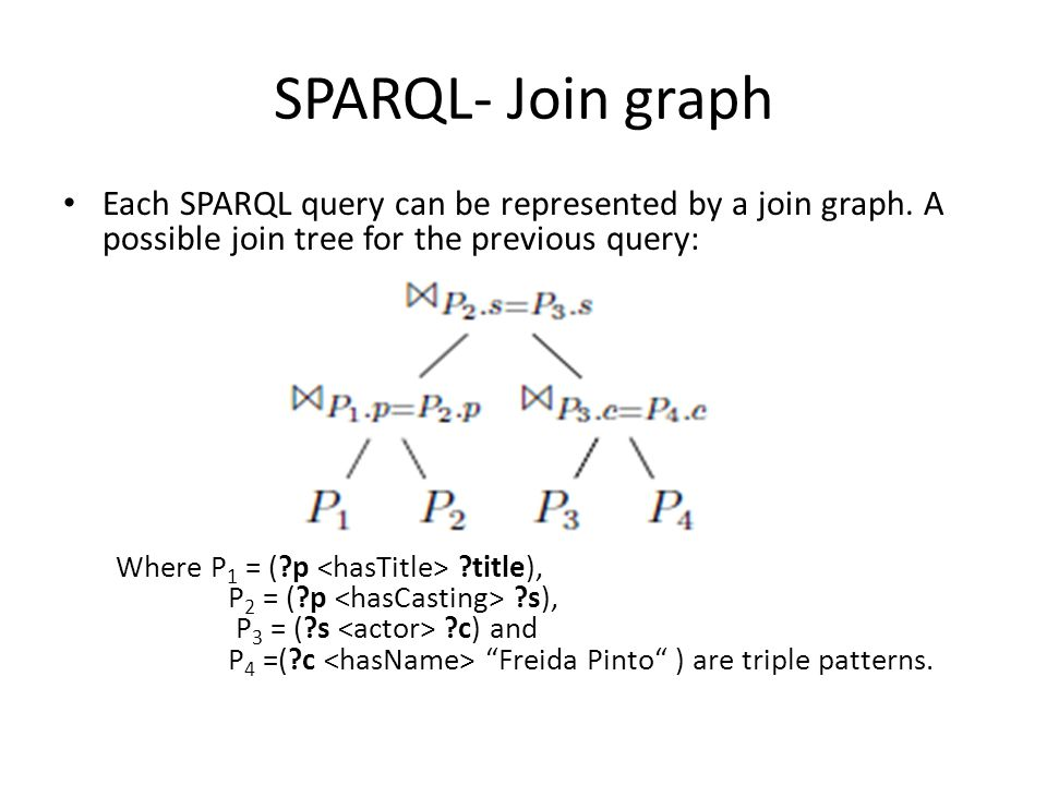 SPARQL- Join graph Each SPARQL query can be represented by a join graph.