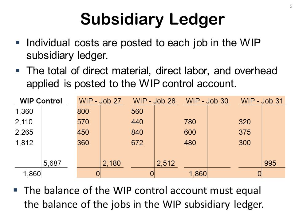Subsidiary Ledger  Individual costs are posted to each job in the WIP subsidiary ledger.