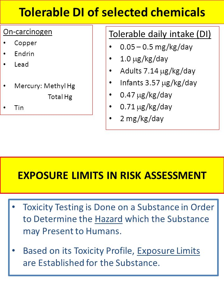 Selected Standard Default Exposure Factors LandExposure Daily IntakeExposureExposureBody UsePathwayRateFrequencyDuration Weight Residentialingestion of 2 L350 days/year30 years70 kg portable water ingestion of soil200 mg (child)350 days/year6 years15 kg (child) and dust100 mg (adult)24 years70 kg (adult) inhalation of 20 m 3 (total)350 days/year30 years70 kg contaminants 15 m 3 (indoor) Industrialingestion of 1 L250 days/year25 years70 kg potable water ingestion of soil50 mg250 days/year25 years70 kg and dust inhalation of200 m 3 /workday250 days/year25 years70 kg contaminants Source: U.S.