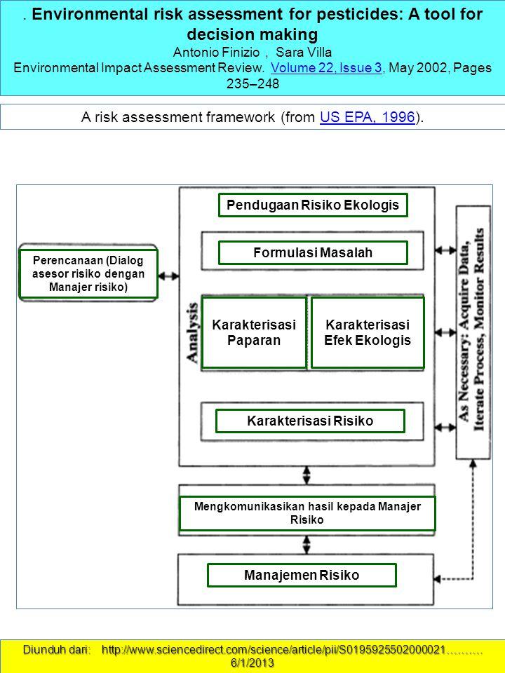 . Environmental risk assessment for pesticides: A tool for decision making Antonio Finizio, Sara Villa Environmental Impact Assessment Review. Volume