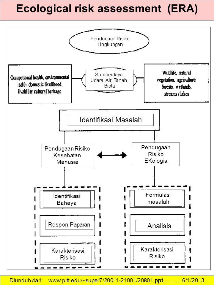 Diunduh dari: www.pitt.edu/~super7/20011-21001/20801.ppt………. 6/1/2013 Ecological risk assessment (ERA) Identifikasi Masalah Pendugaan Risiko Lingkunga