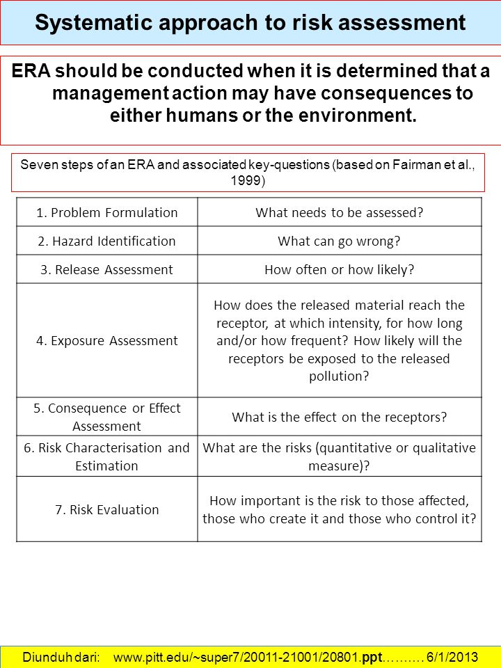 Systematic approach to risk assessment ERA should be conducted when it is determined that a management action may have consequences to either humans o