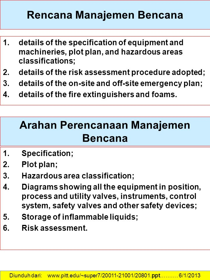 Rencana Manajemen Bencana 1.details of the specification of equipment and machineries, plot plan, and hazardous areas classifications; 2.details of th