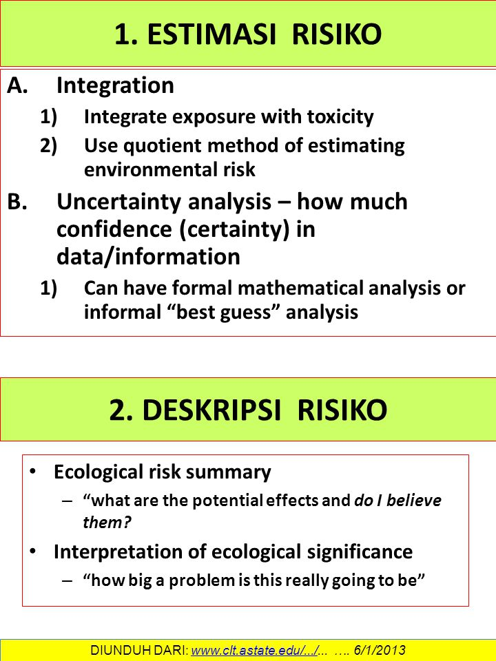 Quotient Method Quotient = Expected environmental concentration Concentration producing an unacceptable environmental effect QuotientRisk >1Potential of high risk ~1Potential risk << 1Low risk DIUNDUH DARI: www.clt.astate.edu/.../...