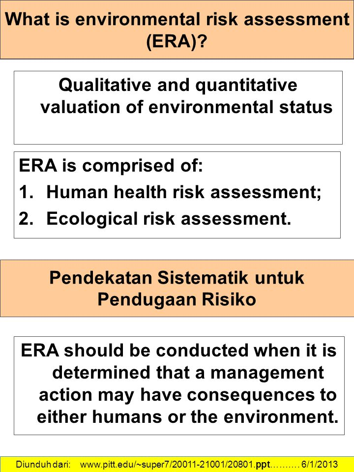 What is environmental risk assessment (ERA)? Qualitative and quantitative valuation of environmental status ERA is comprised of: 1.Human health risk a
