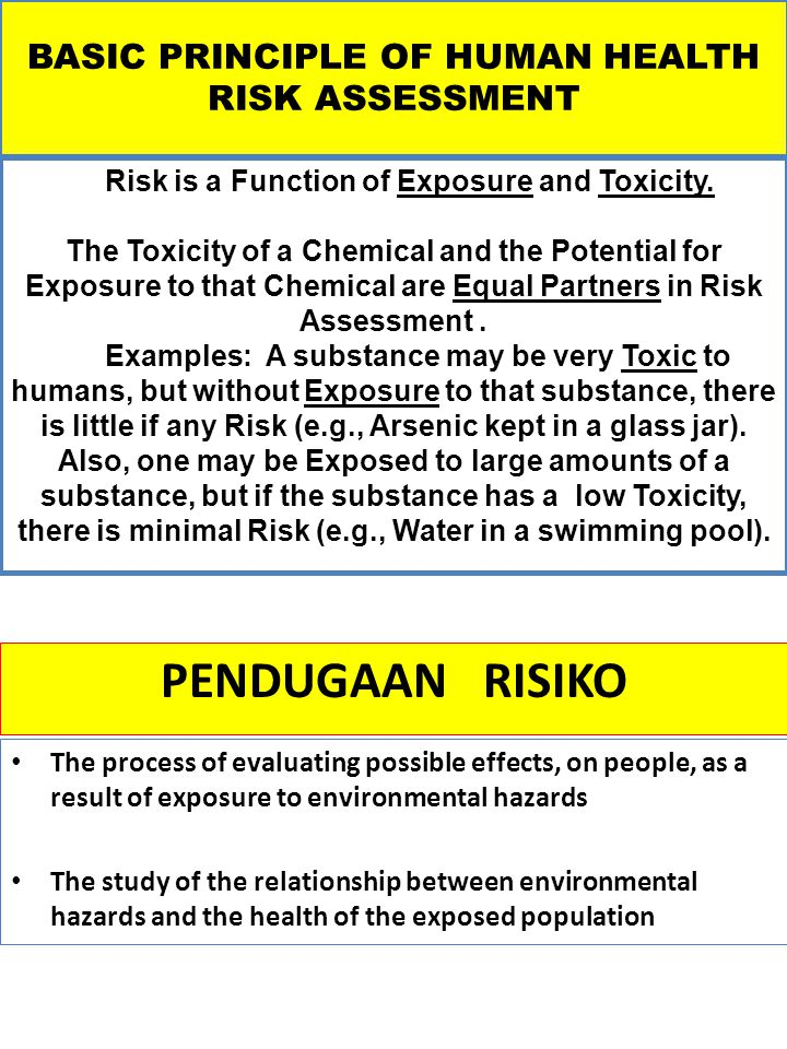 1.Anticipate the Potential for Risk 2.Recognize and Identify the Hazard 3.Evaluate the Hazard 4.Recommend Ways to Control and Manage the Risk to Acceptable Levels UNSUR-UNSUR PENDUGAAN RISIKO BASIC PRINCIPLE OF HUMAN HEALTH RISK ASSESSMENT Risk is a Function of Exposure and Toxicity.