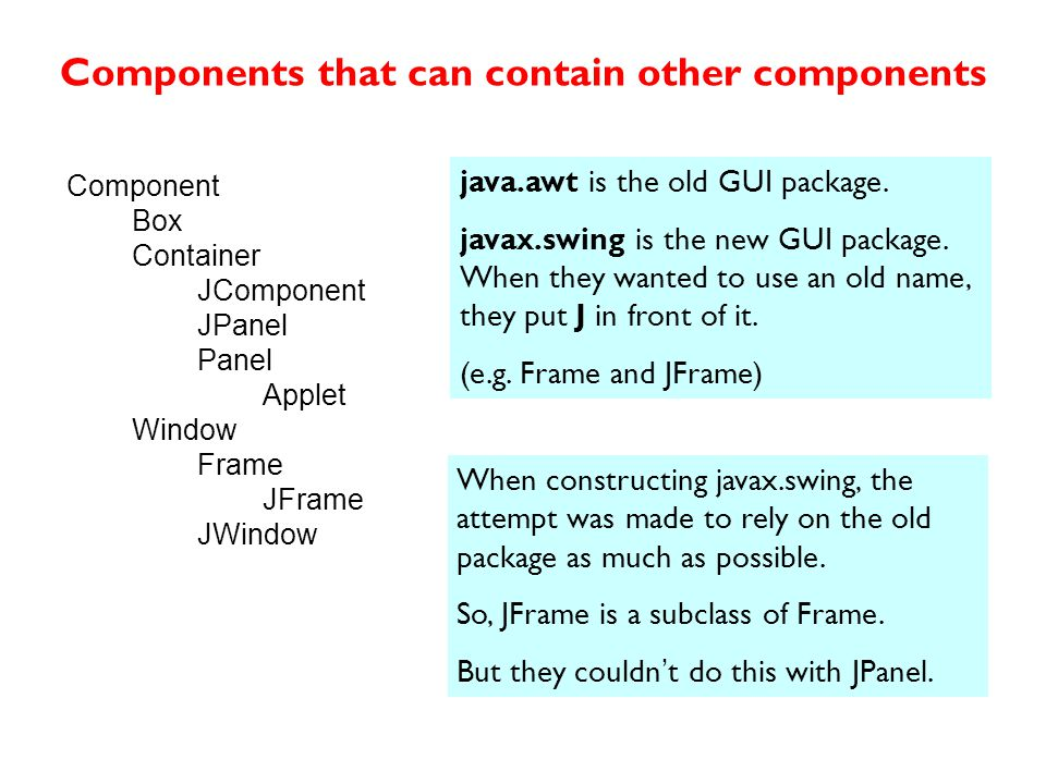 Component Box Container JComponent JPanel Panel Applet Window Frame JFrame JWindow java.awt is the old GUI package.