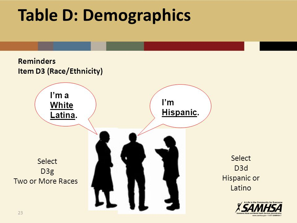 23 Select D3d Hispanic or Latino I'm Hispanic. Select D3g Two or More Races I'm a White Latina.
