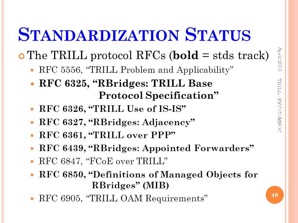 """S TANDARDIZATION S TATUS The TRILL protocol RFCs ( bold = stds track) RFC 5556, """"TRILL Problem and Applicability"""" RFC 6325, """"RBridges: TRILL Base Prot"""