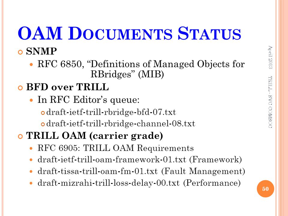 """OAM D OCUMENTS S TATUS SNMP RFC 6850, """"Definitions of Managed Objects for RBridges"""" (MIB) BFD over TRILL In RFC Editor's queue: draft-ietf-trill-rbrid"""