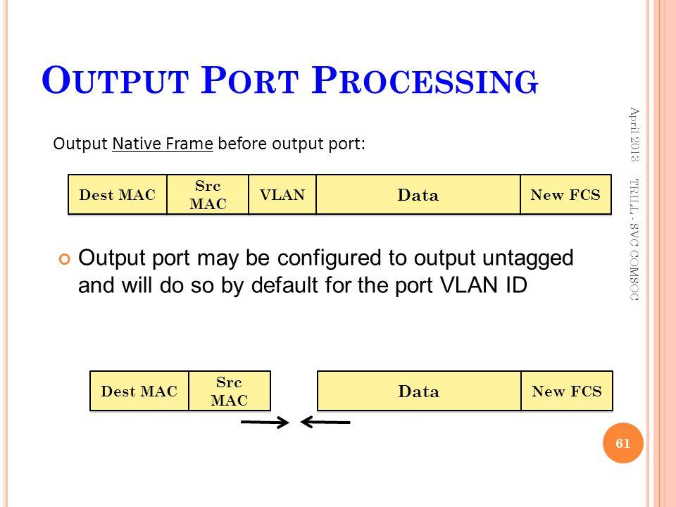 O UTPUT P ORT P ROCESSING April 2013 61 TRILL - SVC COMSOC Dest MAC Data Src MAC VLAN Output Native Frame before output port: New FCS Output port may