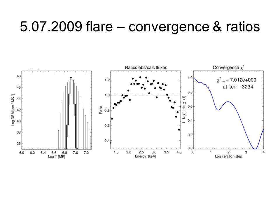5.07.2009 flare – convergence & ratios