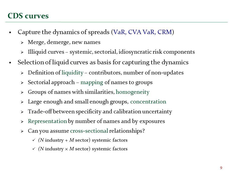 CDS curves 10