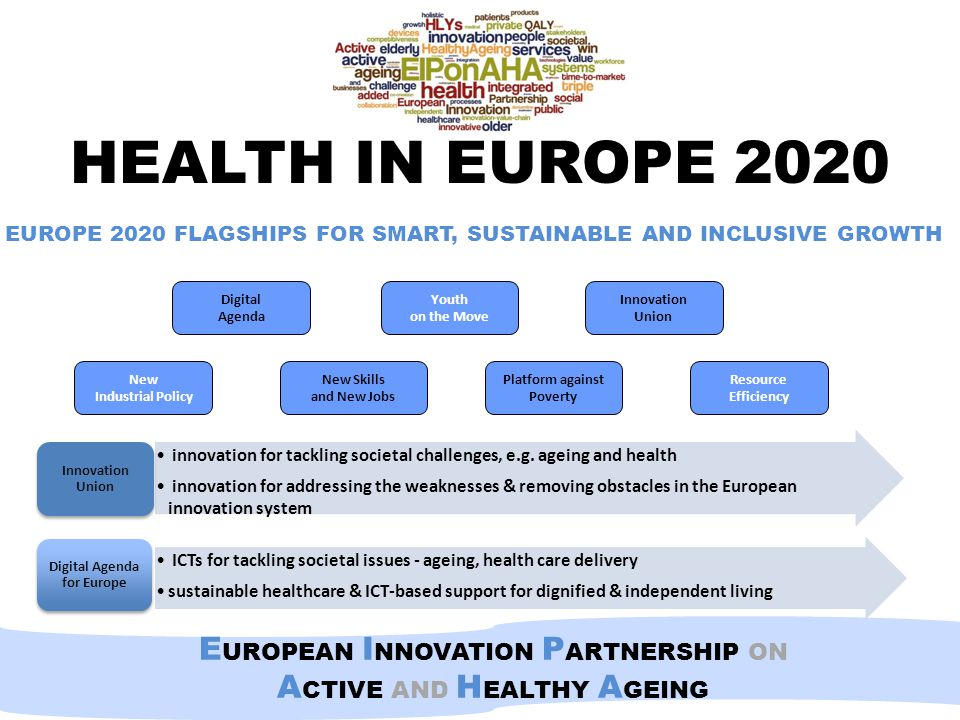 HEALTH IN EUROPE 2020 EUROPE 2020 FLAGSHIPS FOR SMART, SUSTAINABLE AND INCLUSIVE GROWTH Innovation Union New Skills and New Jobs Digital Agenda Youth on the Move New Industrial Policy Platform against Poverty Resource Efficiency innovation for tackling societal challenges, e.g.