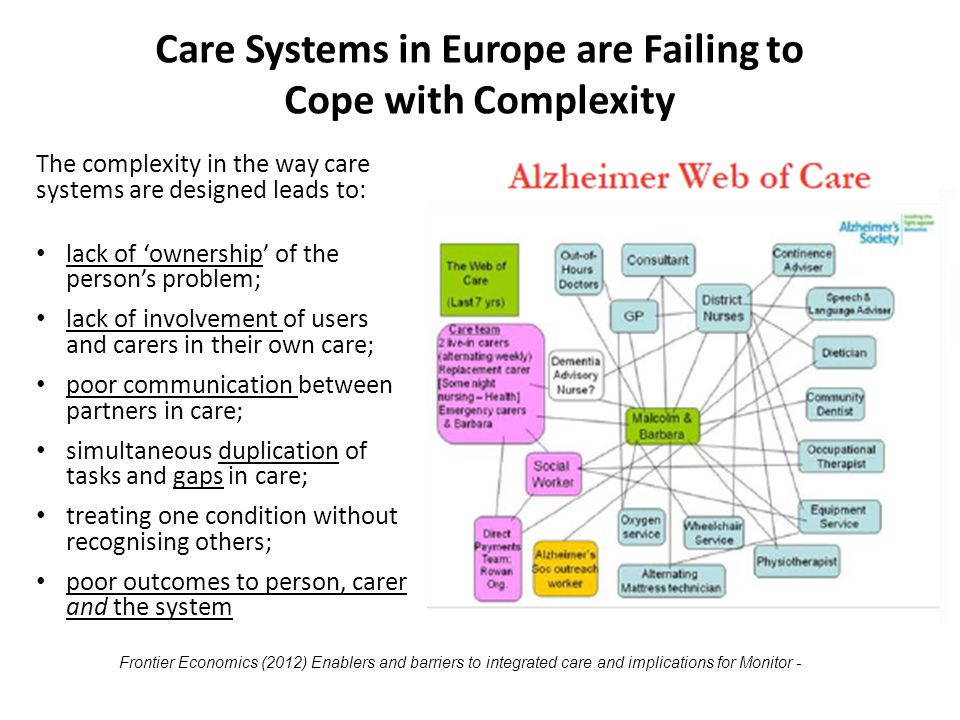 Care Systems in Europe are Failing to Cope with Complexity Frontier Economics (2012) Enablers and barriers to integrated care and implications for Monitor - The complexity in the way care systems are designed leads to: lack of 'ownership' of the person's problem; lack of involvement of users and carers in their own care; poor communication between partners in care; simultaneous duplication of tasks and gaps in care; treating one condition without recognising others; poor outcomes to person, carer and the system