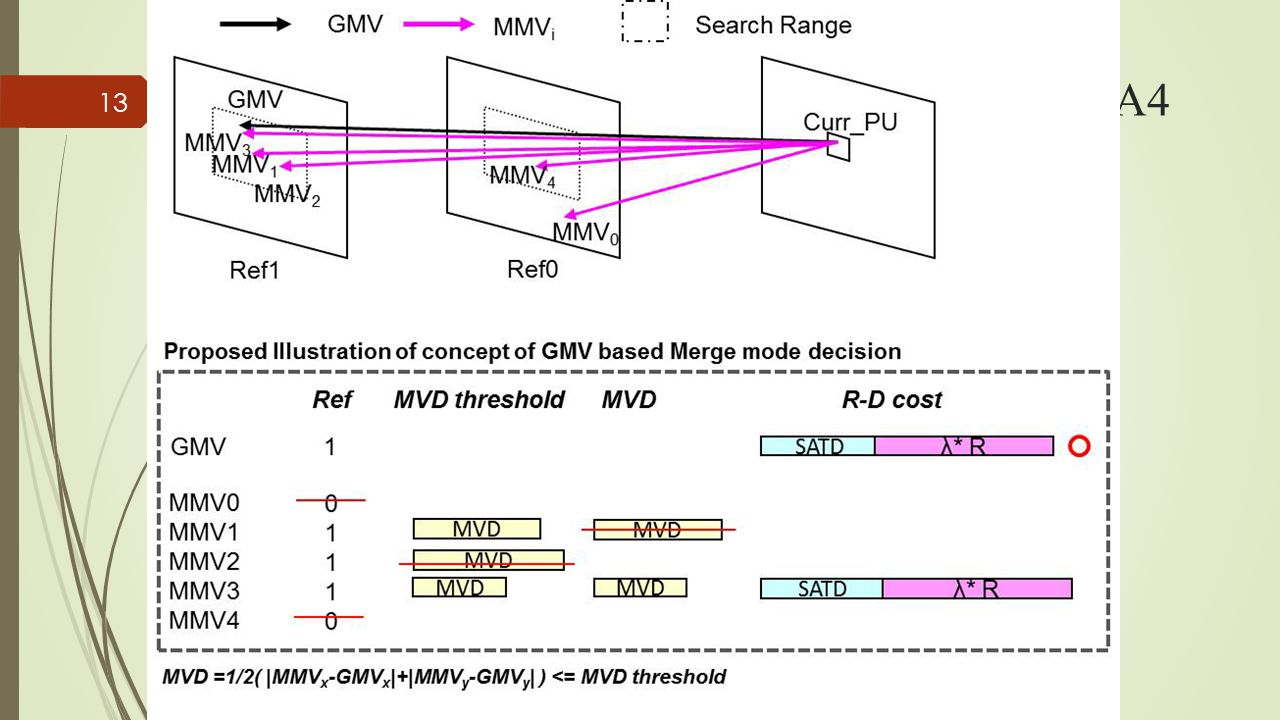 Low-complexity merge candidate decision #A4 GMV Based Merge Candidate Decision 13