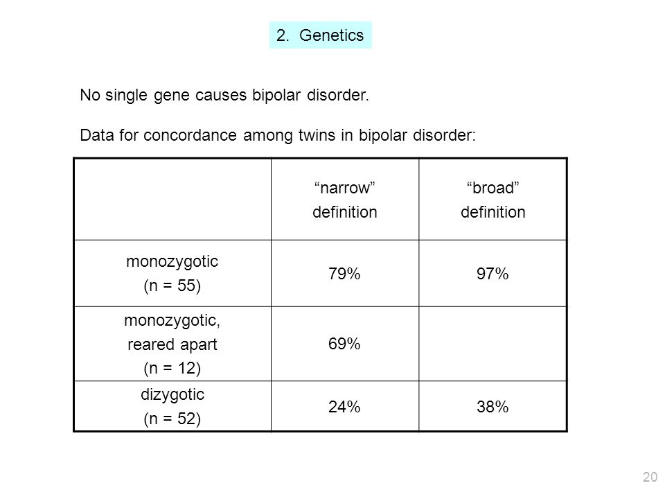19 From DSM-IV Summary description of a manic episode Manic Episode is defined by a distinct period during which there is an abnormally and persistent