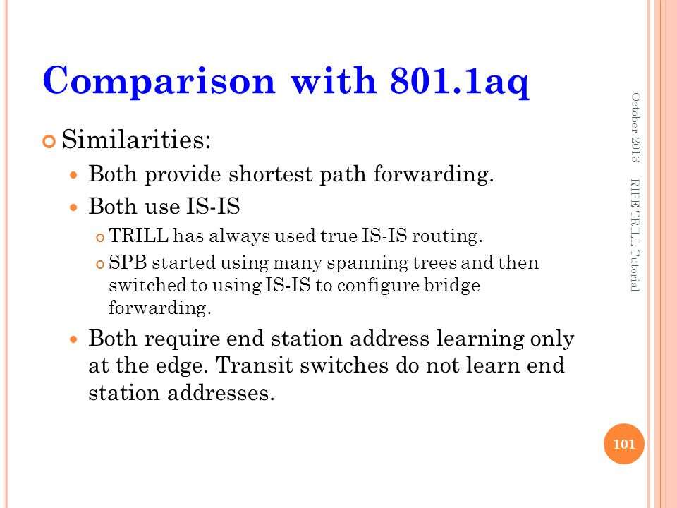 Comparison with 801.1aq Similarities: Both provide shortest path forwarding. Both use IS-IS TRILL has always used true IS-IS routing. SPB started usin